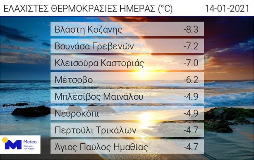 meteo_pag1